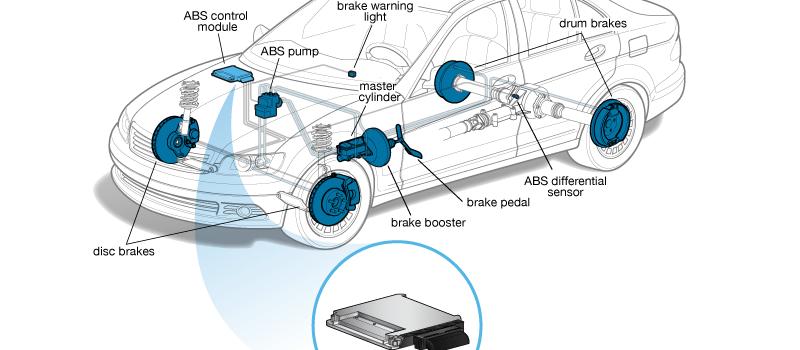 MyAirbags - ABS Module Repair - ClearMechanic